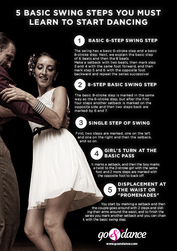 5 Basic Swing Steps You Must Learn To Start Dancing Go Dance