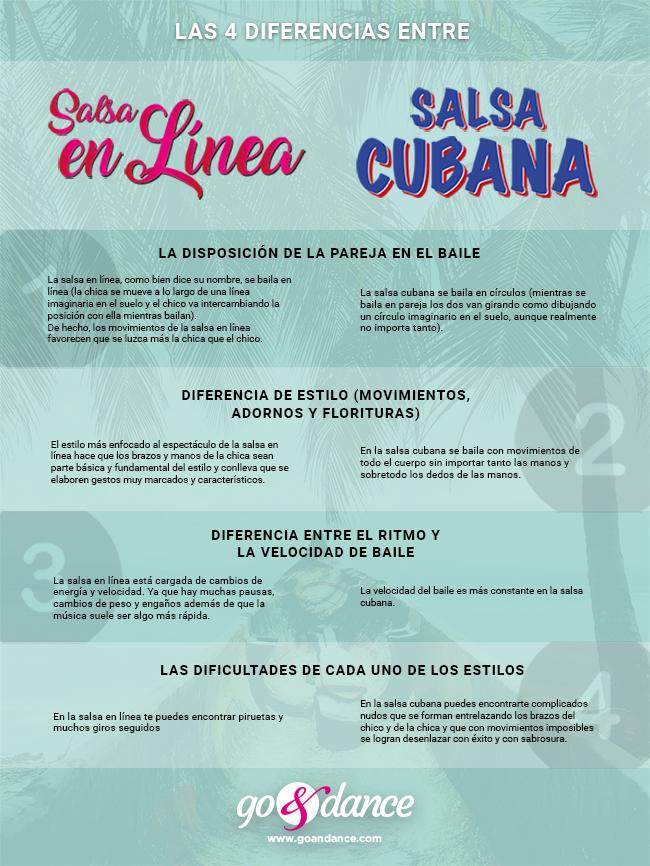 Las 4 Diferencias Entre La Salsa En Línea Y La Salsa Cubana